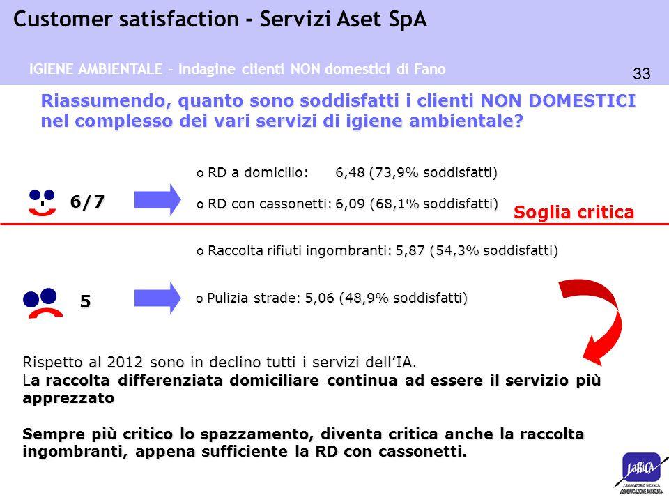 33 Customer satisfaction - Servizi Aset SpA o RD a domicilio: 6,48 (73,9% soddisfatti) o RD con cassonetti: 6,09 (68,1% soddisfatti) o Raccolta rifiut