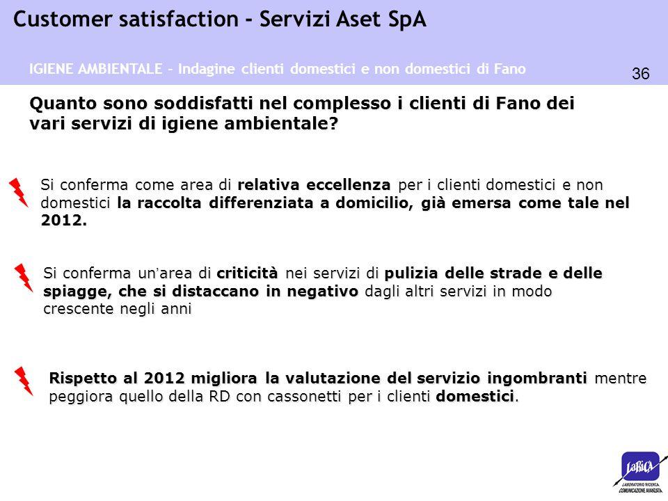 36 Customer satisfaction - Servizi Aset SpA Quanto sono soddisfatti nel complesso i clienti di Fano dei vari servizi di igiene ambientale? Si conferma