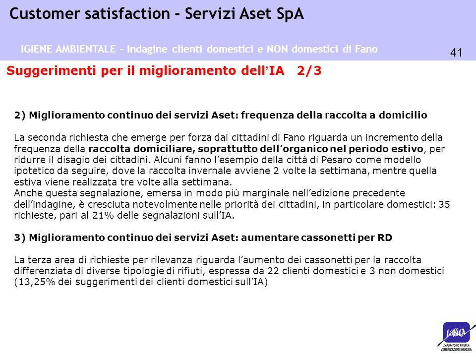 41 Customer satisfaction - Servizi Aset SpA Suggerimenti per il miglioramento dell ' IA 2/3 2) Miglioramento continuo dei servizi Aset: frequenza dell