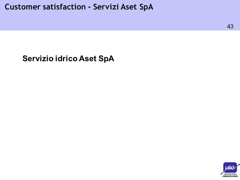 43 Customer satisfaction - Servizi Aset SpA Servizio idrico Aset SpA