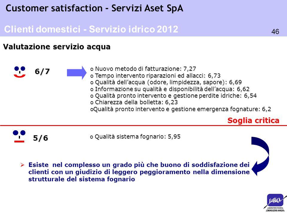 46 Customer satisfaction - Servizi Aset SpA Soglia critica o Nuovo metodo di fatturazione: 7,27 o Tempo intervento riparazioni ed allacci: 6,73 o Qual
