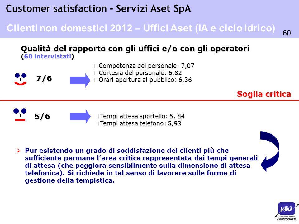 60 Customer satisfaction - Servizi Aset SpA Soglia critica o Tempi attesa sportello: 5, 84 o Tempi attesa telefono: 5,93 5/6  Pur esistendo un grado
