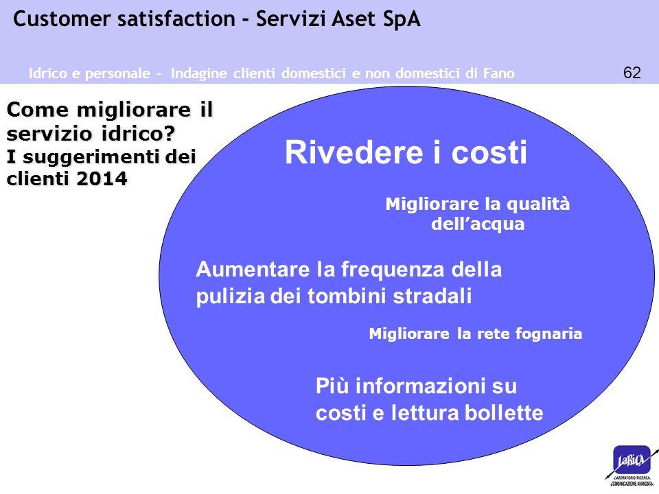62 Customer satisfaction - Servizi Aset SpA Migliorare la qualità dell'acqua Rivedere i costi Migliorare la rete fognaria Aumentare la frequenza della