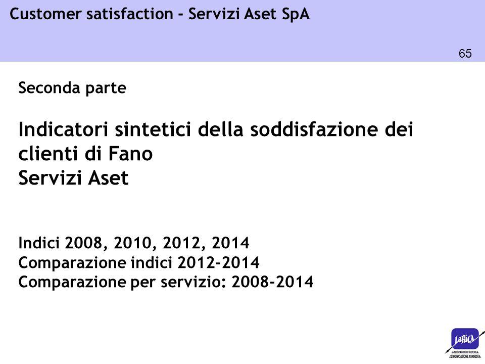 65 Customer satisfaction - Servizi Aset SpA Seconda parte Indicatori sintetici della soddisfazione dei clienti di Fano Servizi Aset Indici 2008, 2010,