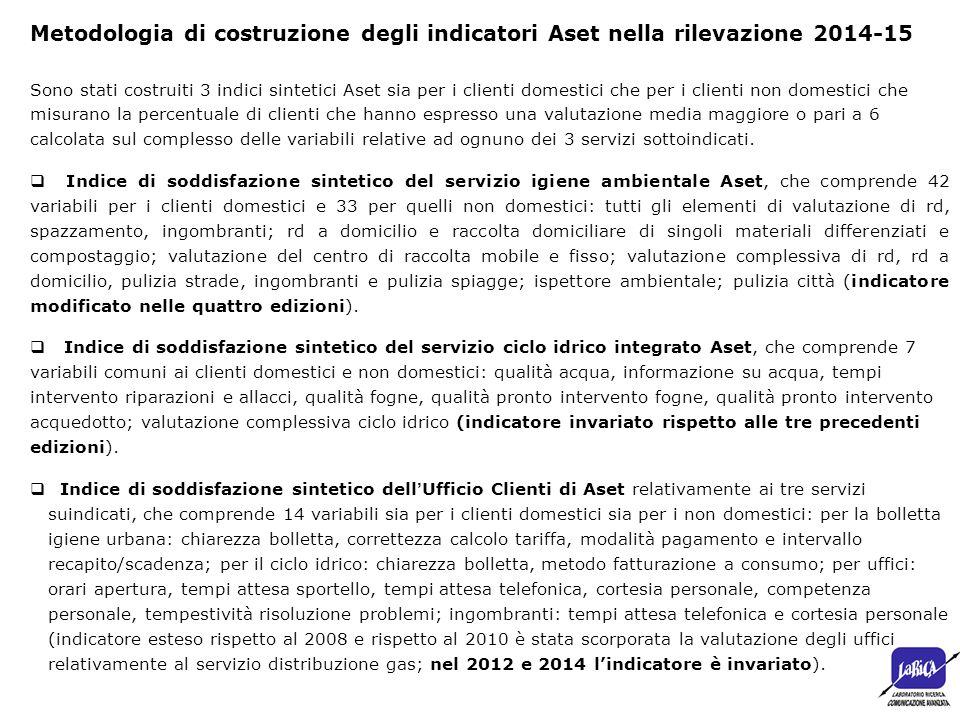 Metodologia di costruzione degli indicatori Aset nella rilevazione 2014-15 Sono stati costruiti 3 indici sintetici Aset sia per i clienti domestici ch