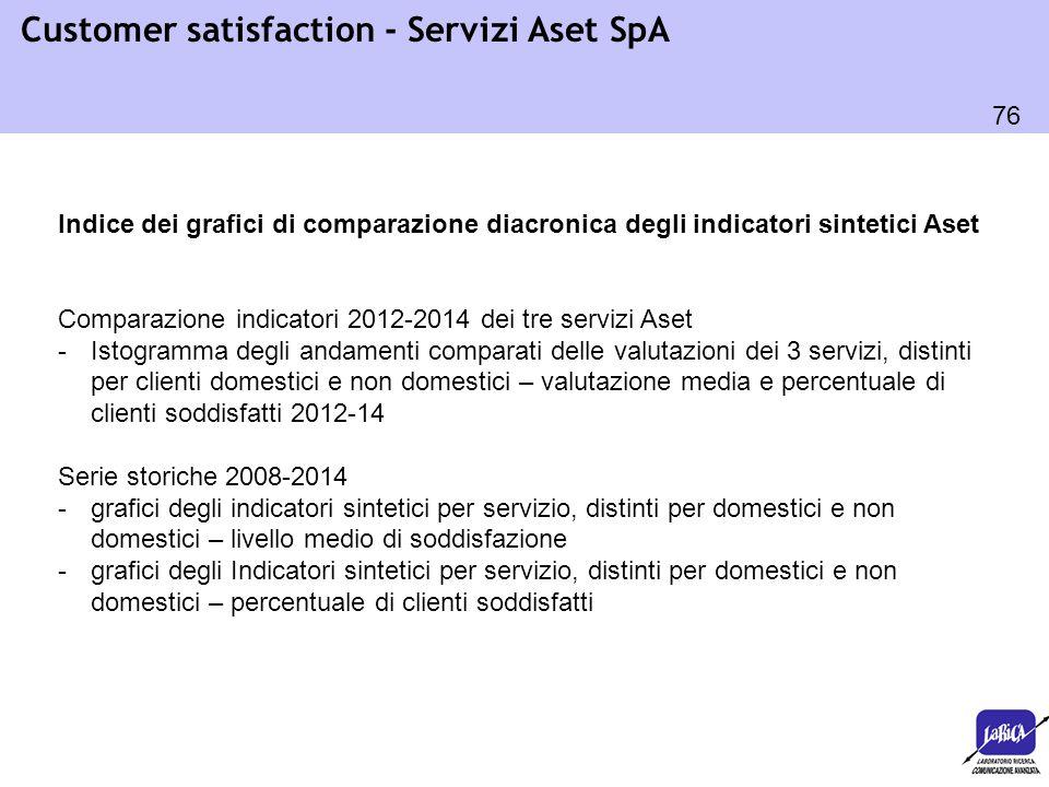 76 Customer satisfaction - Servizi Aset SpA Indice dei grafici di comparazione diacronica degli indicatori sintetici Aset Comparazione indicatori 2012