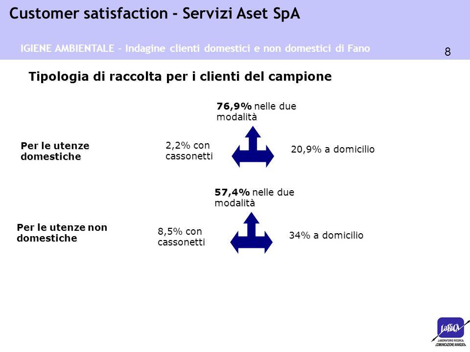 8 Customer satisfaction - Servizi Aset SpA Tipologia di raccolta per i clienti del campione IGIENE AMBIENTALE - Indagine clienti domestici e non domes