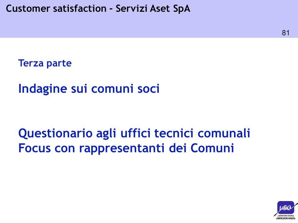 81 Customer satisfaction - Servizi Aset SpA Terza parte Indagine sui comuni soci Questionario agli uffici tecnici comunali Focus con rappresentanti de