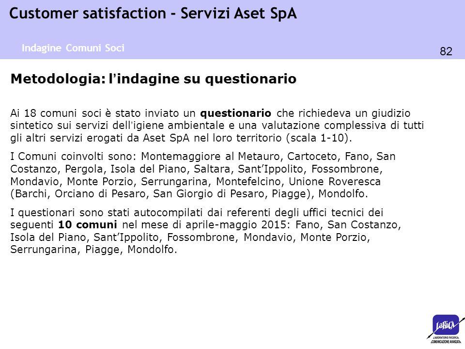 82 Customer satisfaction - Servizi Aset SpA Metodologia: l'indagine su questionario Ai 18 comuni soci è stato inviato un questionario che richiedeva u