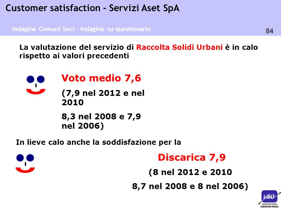 84 Customer satisfaction - Servizi Aset SpA Raccolta Solidi Urbani La valutazione del servizio di Raccolta Solidi Urbani è in calo rispetto ai valori