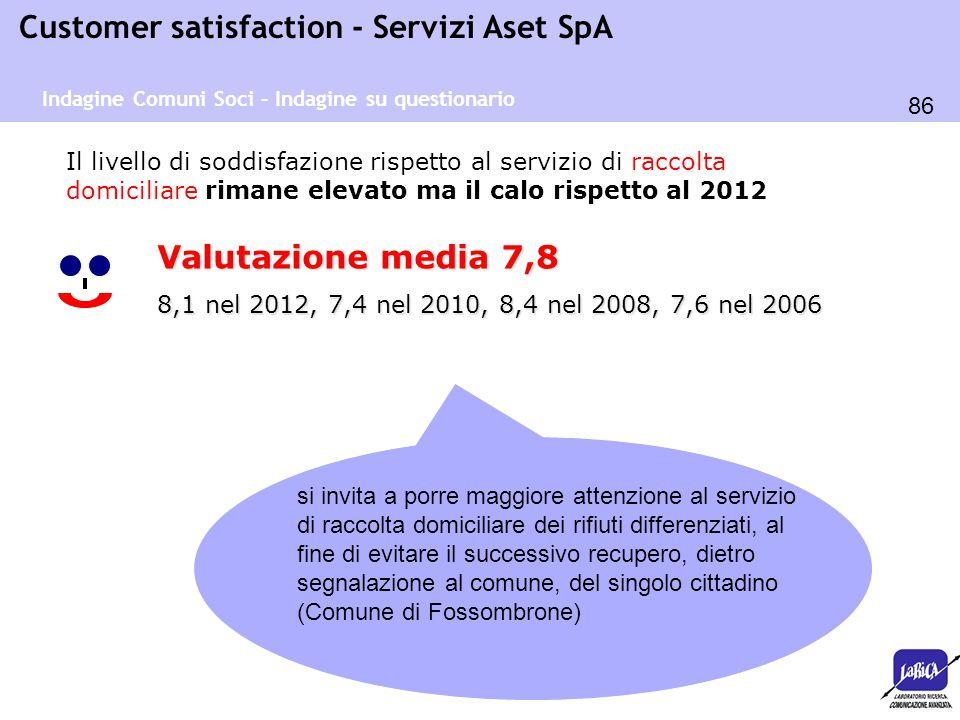 86 Customer satisfaction - Servizi Aset SpA Il livello di soddisfazione rispetto al servizio di raccolta domiciliare rimane elevato ma il calo rispett