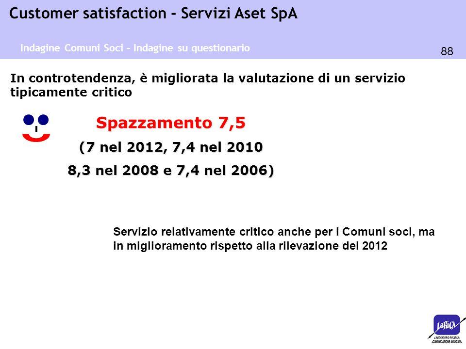 88 Customer satisfaction - Servizi Aset SpA Spazzamento 7,5 (7 nel 2012, 7,4 nel 2010 8,3 nel 2008 e 7,4 nel 2006) In controtendenza, è migliorata la