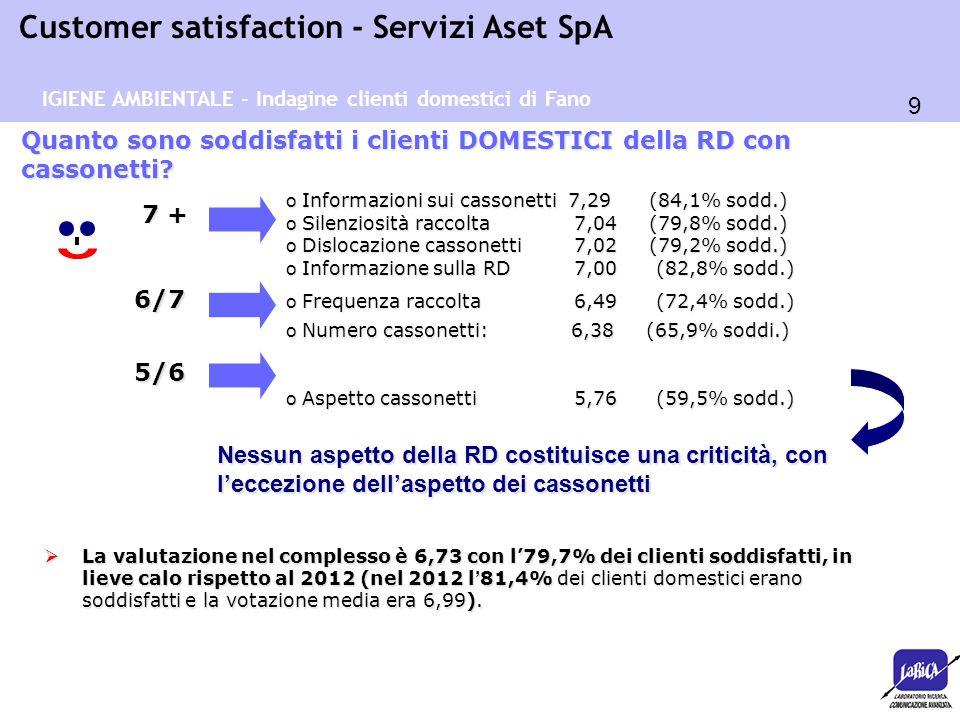 9 Customer satisfaction - Servizi Aset SpA Quanto sono soddisfatti i clienti DOMESTICI della RD con cassonetti? 6/7  La valutazione nel complesso è 6