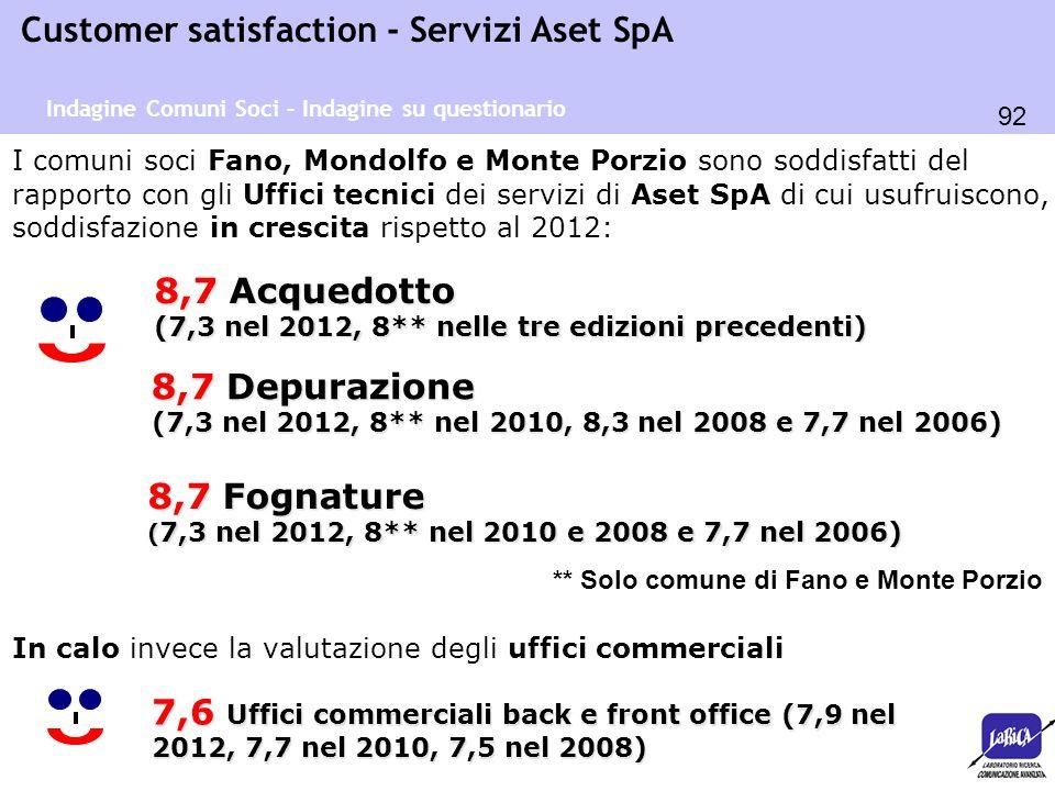 92 Customer satisfaction - Servizi Aset SpA I comuni soci Fano, Mondolfo e Monte Porzio sono soddisfatti del rapporto con gli Uffici tecnici dei servi