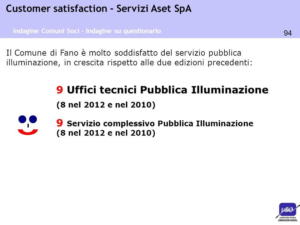 94 Customer satisfaction - Servizi Aset SpA Il Comune di Fano è molto soddisfatto del servizio pubblica illuminazione, in crescita rispetto alle due e