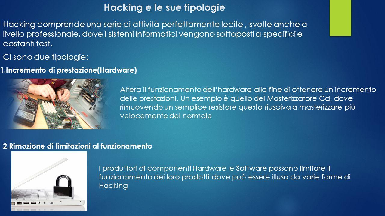 Hacking e le sue tipologie Hacking comprende una serie di attività perfettamente lecite, svolte anche a livello professionale, dove i sistemi informat