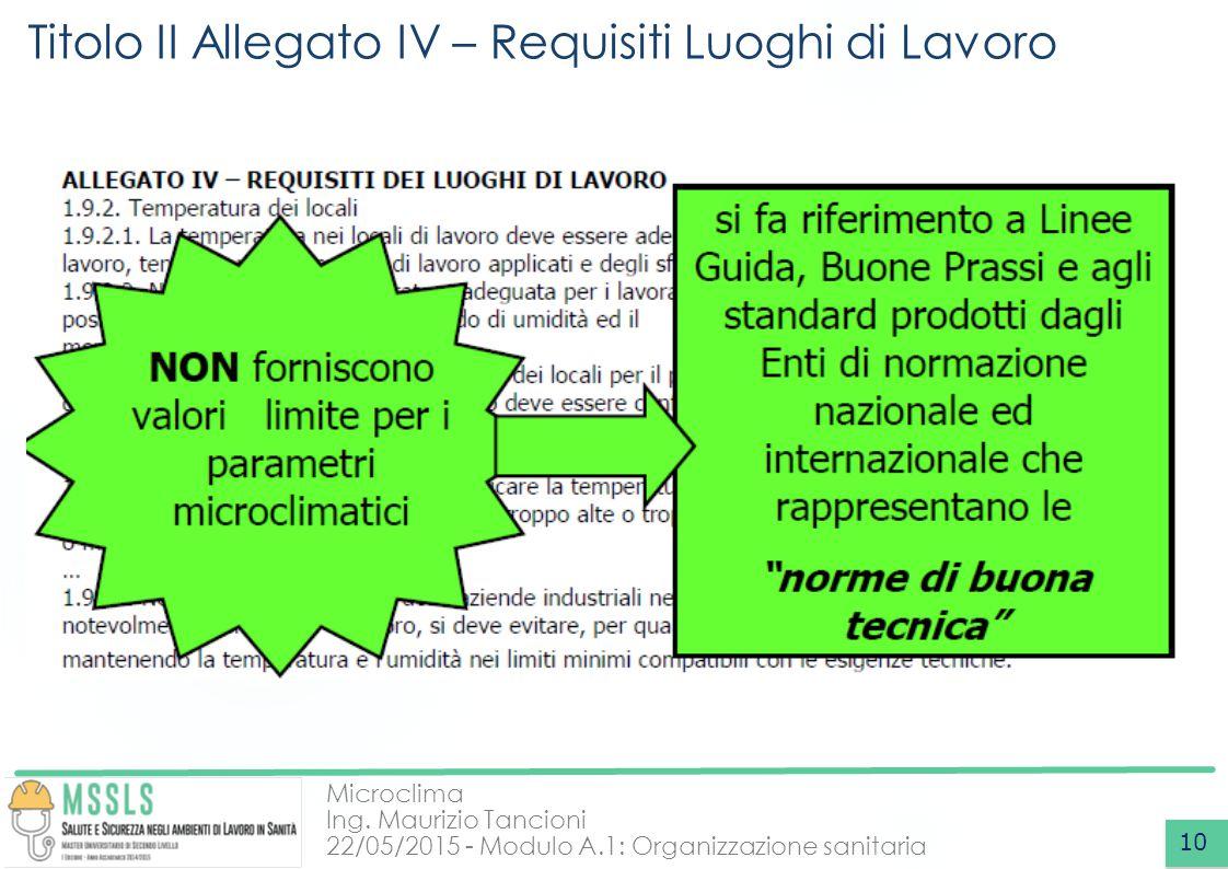 Microclima Ing. Maurizio Tancioni 22/05/2015 - Modulo A.1: Organizzazione sanitaria Titolo II Allegato IV – Requisiti Luoghi di Lavoro 10