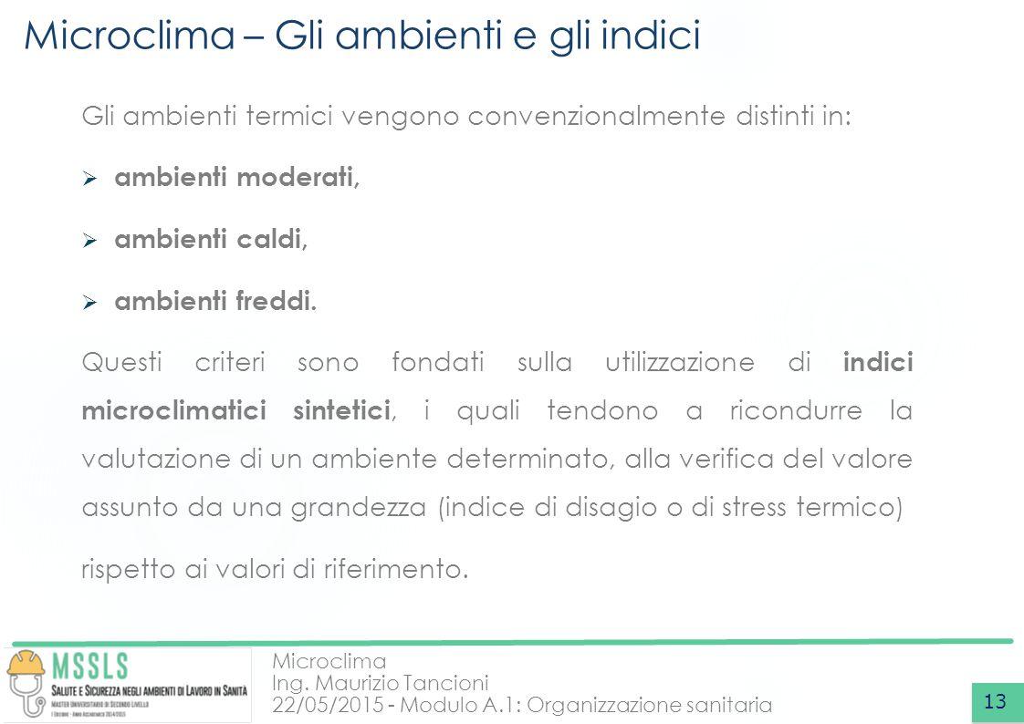 Microclima Ing. Maurizio Tancioni 22/05/2015 - Modulo A.1: Organizzazione sanitaria Microclima – Gli ambienti e gli indici 13 Gli ambienti termici ven