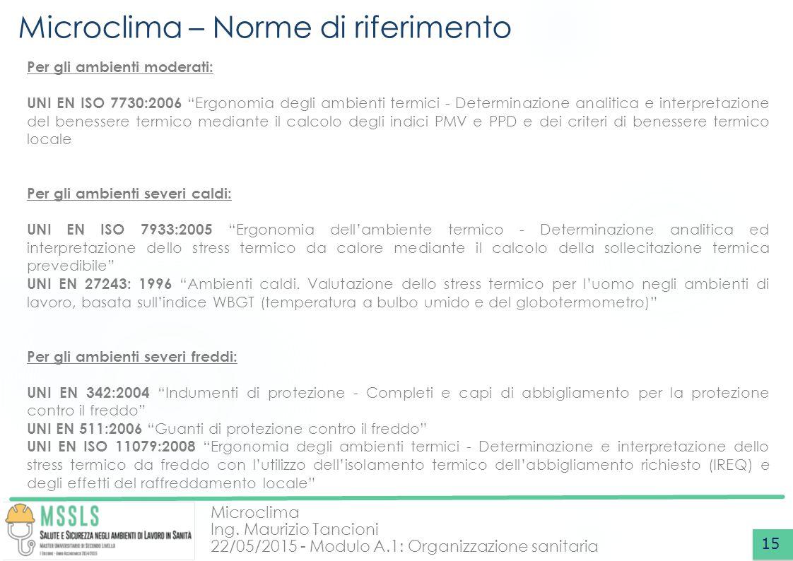 Microclima Ing. Maurizio Tancioni 22/05/2015 - Modulo A.1: Organizzazione sanitaria Microclima – Norme di riferimento 15 Per gli ambienti moderati: UN