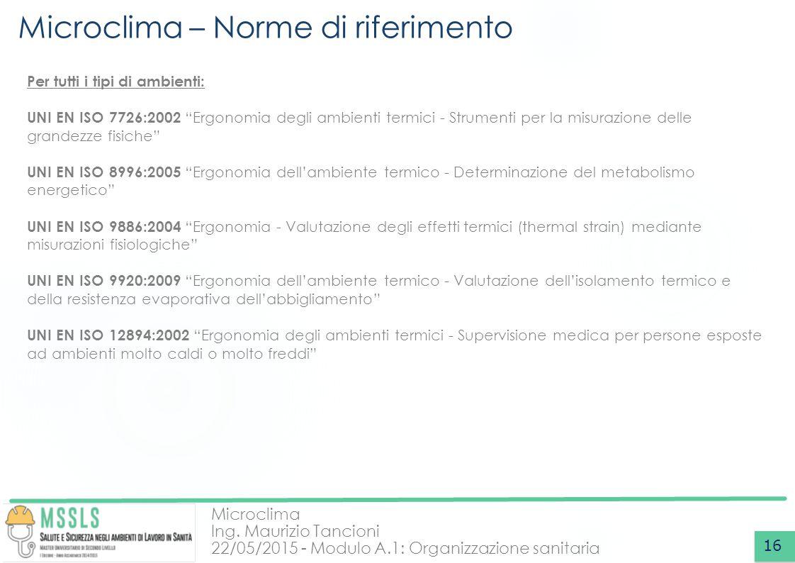 Microclima Ing. Maurizio Tancioni 22/05/2015 - Modulo A.1: Organizzazione sanitaria Microclima – Norme di riferimento 16 Per tutti i tipi di ambienti: