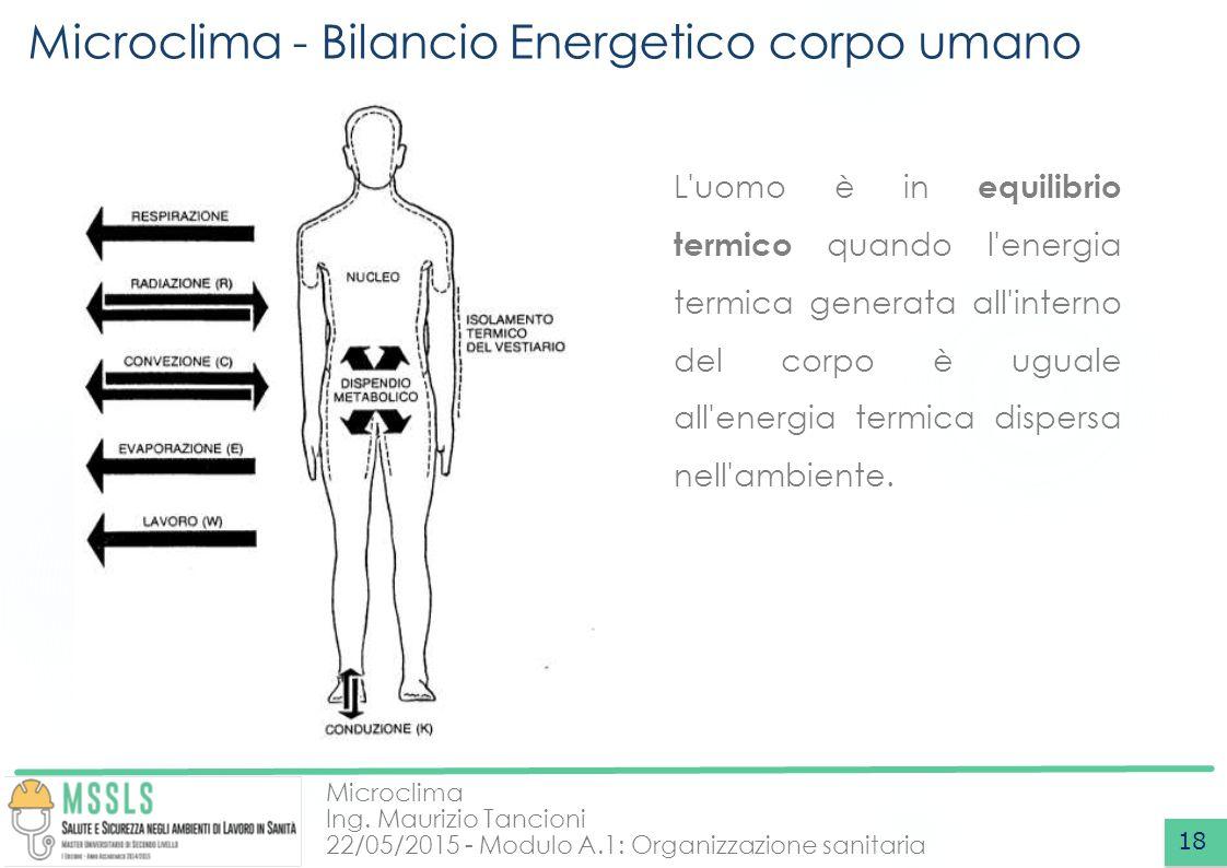 Microclima Ing. Maurizio Tancioni 22/05/2015 - Modulo A.1: Organizzazione sanitaria Microclima - Bilancio Energetico corpo umano 18 L'uomo è in equili