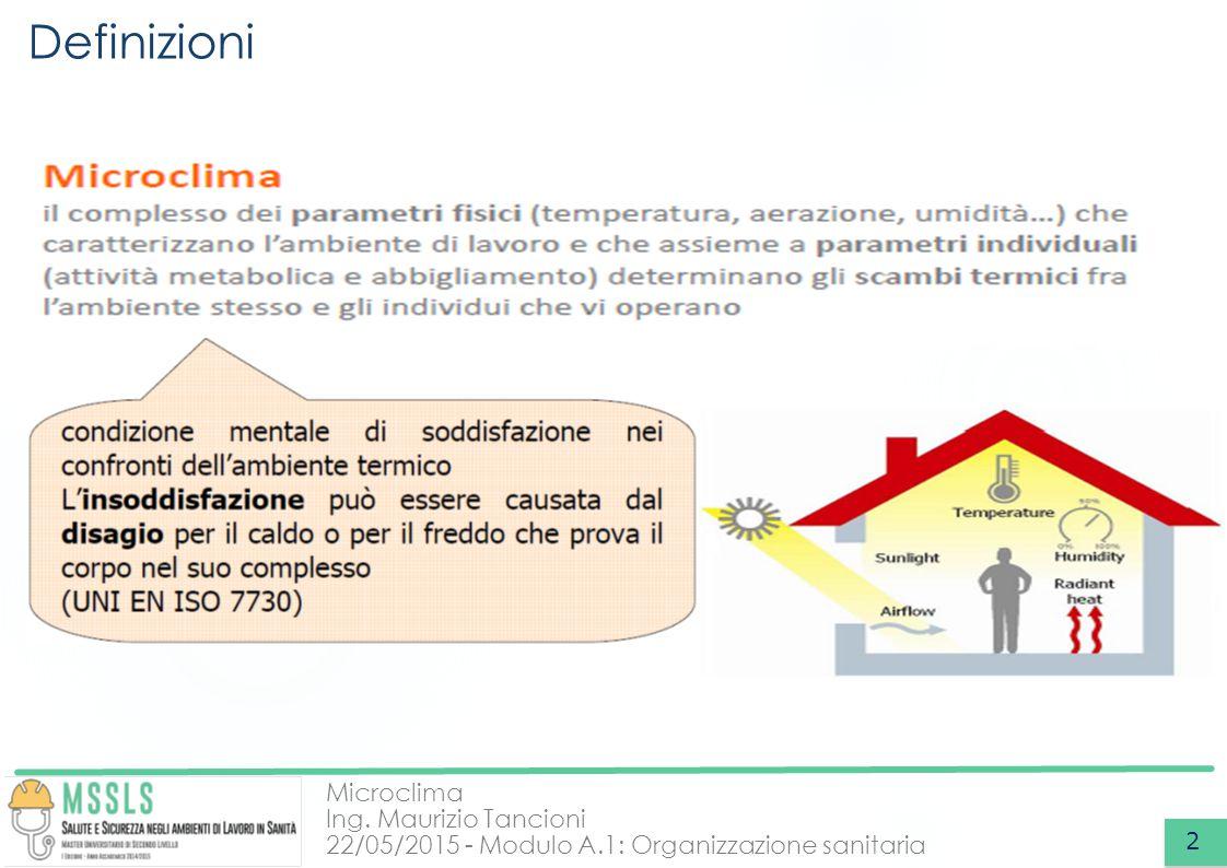 Microclima Ing.Maurizio Tancioni 22/05/2015 - Modulo A.1: Organizzazione sanitaria Microclima – d.