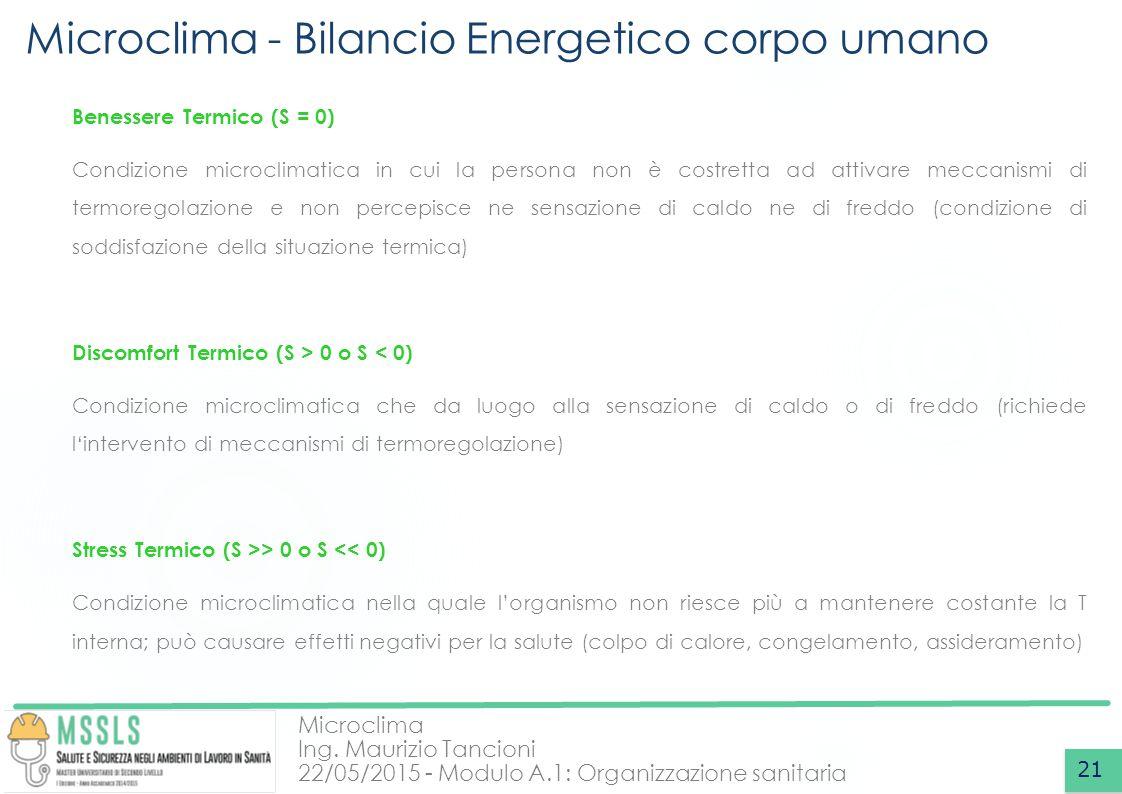 Microclima Ing. Maurizio Tancioni 22/05/2015 - Modulo A.1: Organizzazione sanitaria Microclima - Bilancio Energetico corpo umano 21 Benessere Termico