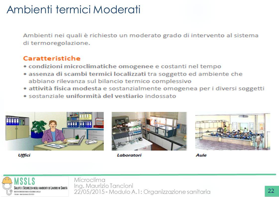 Microclima Ing. Maurizio Tancioni 22/05/2015 - Modulo A.1: Organizzazione sanitaria Ambienti termici Moderati 22