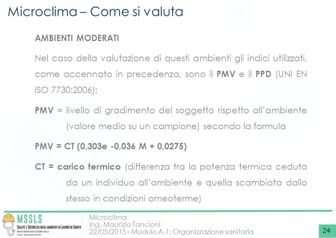 Microclima Ing. Maurizio Tancioni 22/05/2015 - Modulo A.1: Organizzazione sanitaria Microclima – Come si valuta 24 AMBIENTI MODERATI Nel caso della va
