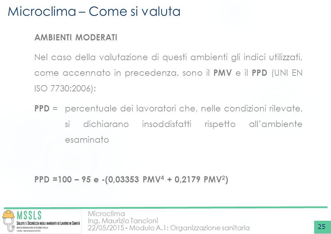 Microclima Ing. Maurizio Tancioni 22/05/2015 - Modulo A.1: Organizzazione sanitaria Microclima – Come si valuta 25 AMBIENTI MODERATI Nel caso della va