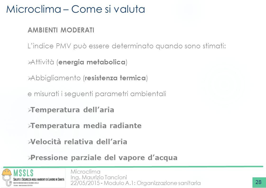 Microclima Ing. Maurizio Tancioni 22/05/2015 - Modulo A.1: Organizzazione sanitaria Microclima – Come si valuta 28 AMBIENTI MODERATI L'indice PMV può