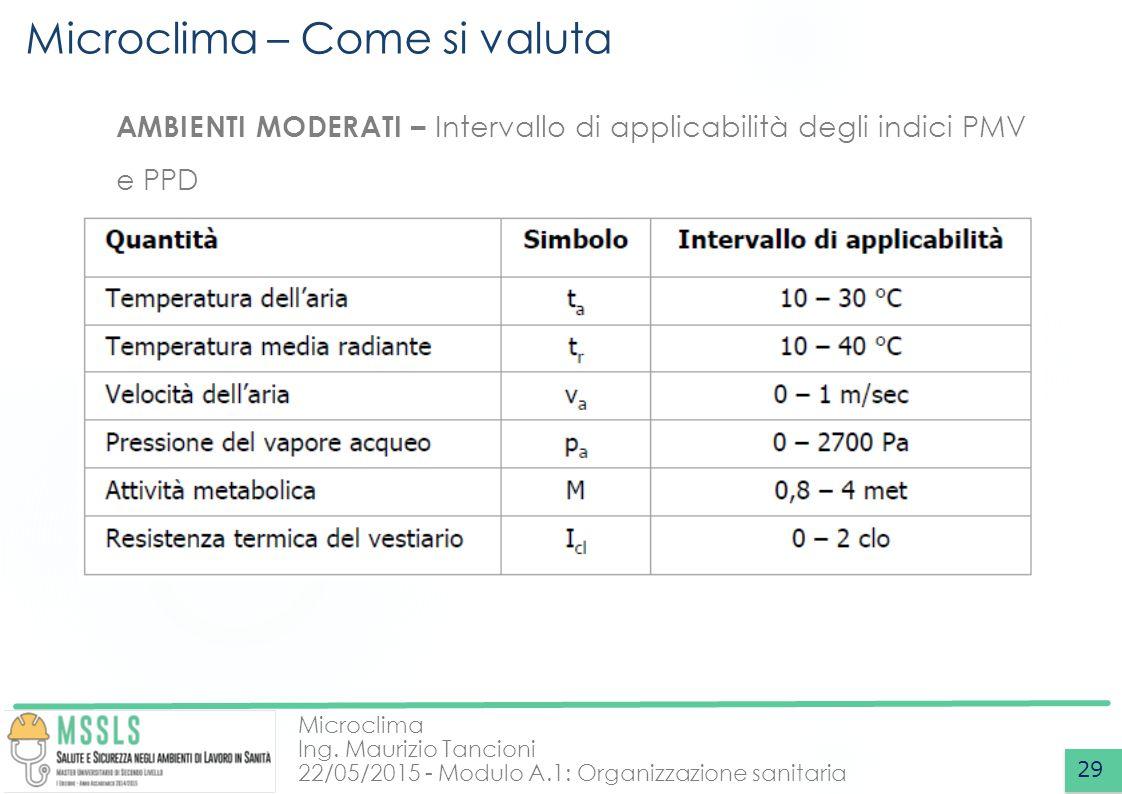 Microclima Ing. Maurizio Tancioni 22/05/2015 - Modulo A.1: Organizzazione sanitaria Microclima – Come si valuta 29 AMBIENTI MODERATI – Intervallo di a