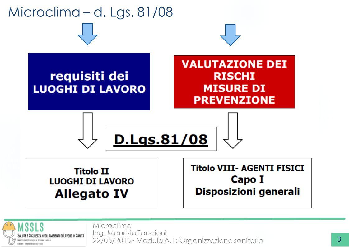 Microclima Ing. Maurizio Tancioni 22/05/2015 - Modulo A.1: Organizzazione sanitaria Microclima – d. Lgs. 81/08 3