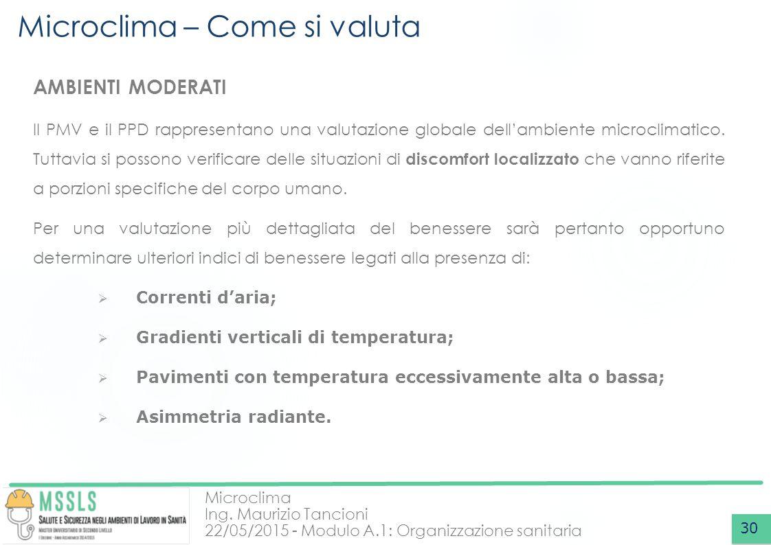 Microclima Ing. Maurizio Tancioni 22/05/2015 - Modulo A.1: Organizzazione sanitaria Microclima – Come si valuta 30 AMBIENTI MODERATI Il PMV e il PPD r