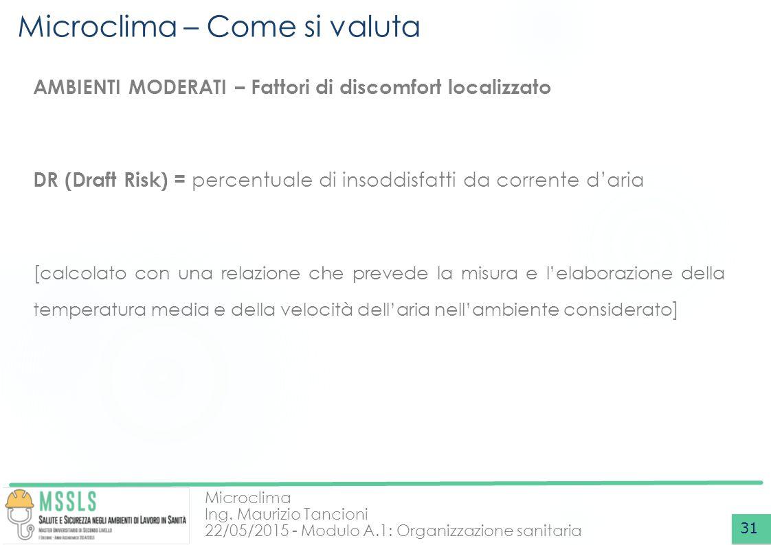 Microclima Ing. Maurizio Tancioni 22/05/2015 - Modulo A.1: Organizzazione sanitaria Microclima – Come si valuta 31 AMBIENTI MODERATI – Fattori di disc