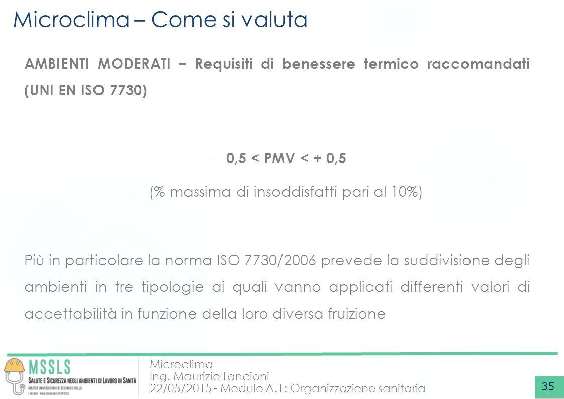 Microclima Ing. Maurizio Tancioni 22/05/2015 - Modulo A.1: Organizzazione sanitaria Microclima – Come si valuta 35 AMBIENTI MODERATI – Requisiti di be