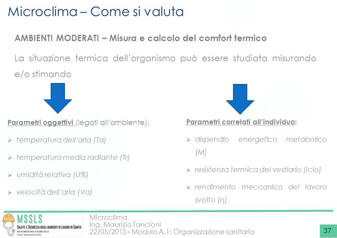 Microclima Ing. Maurizio Tancioni 22/05/2015 - Modulo A.1: Organizzazione sanitaria Microclima – Come si valuta 37 AMBIENTI MODERATI – Misura e calcol