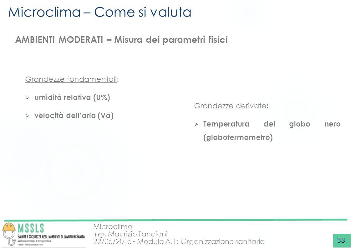 Microclima Ing. Maurizio Tancioni 22/05/2015 - Modulo A.1: Organizzazione sanitaria Microclima – Come si valuta 38 AMBIENTI MODERATI – Misura dei para