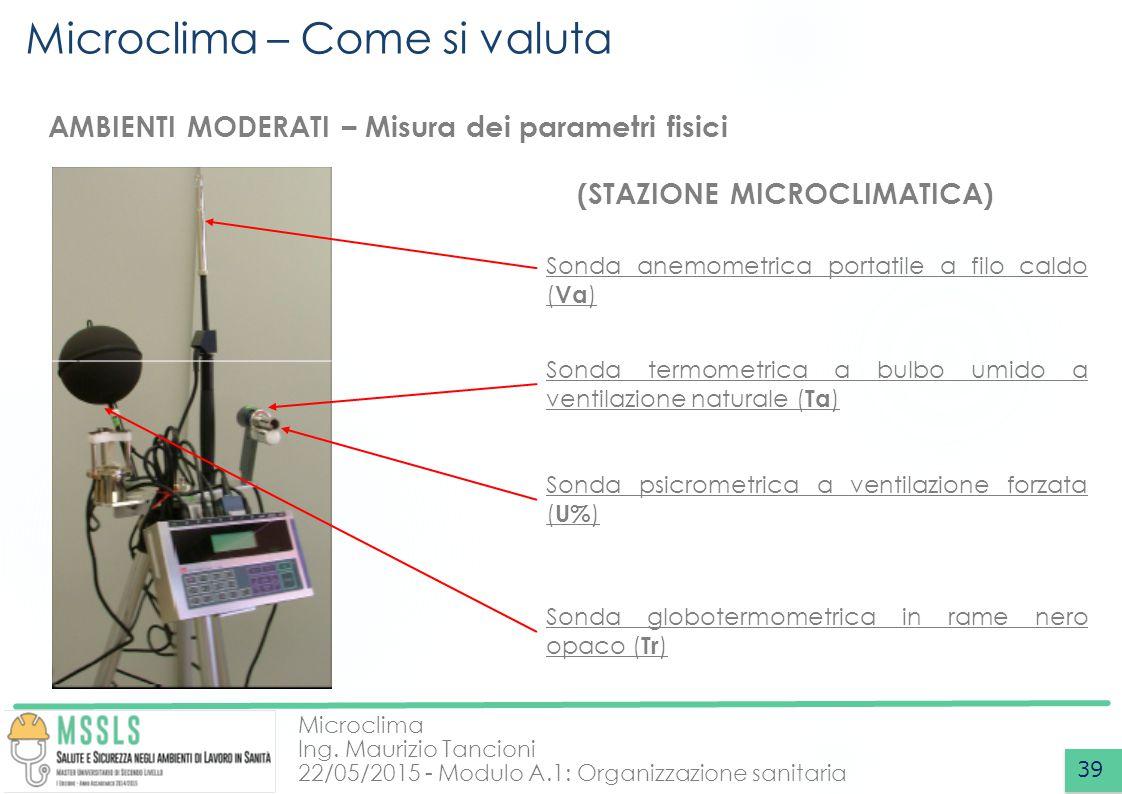 Microclima Ing. Maurizio Tancioni 22/05/2015 - Modulo A.1: Organizzazione sanitaria Microclima – Come si valuta 39 AMBIENTI MODERATI – Misura dei para