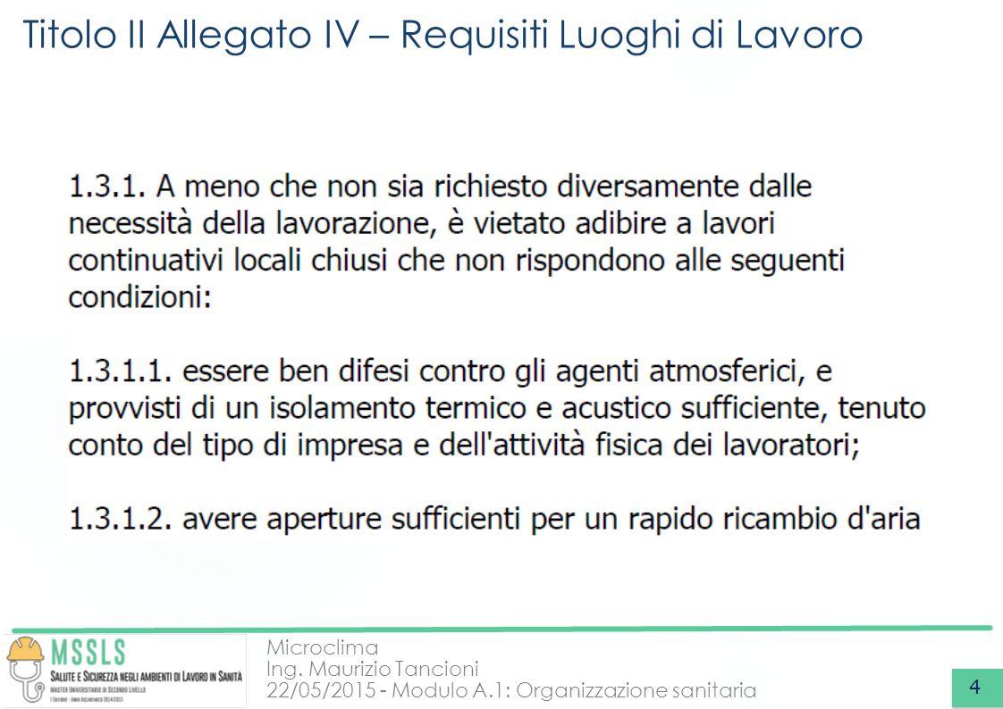 Microclima Ing. Maurizio Tancioni 22/05/2015 - Modulo A.1: Organizzazione sanitaria Titolo II Allegato IV – Requisiti Luoghi di Lavoro 4