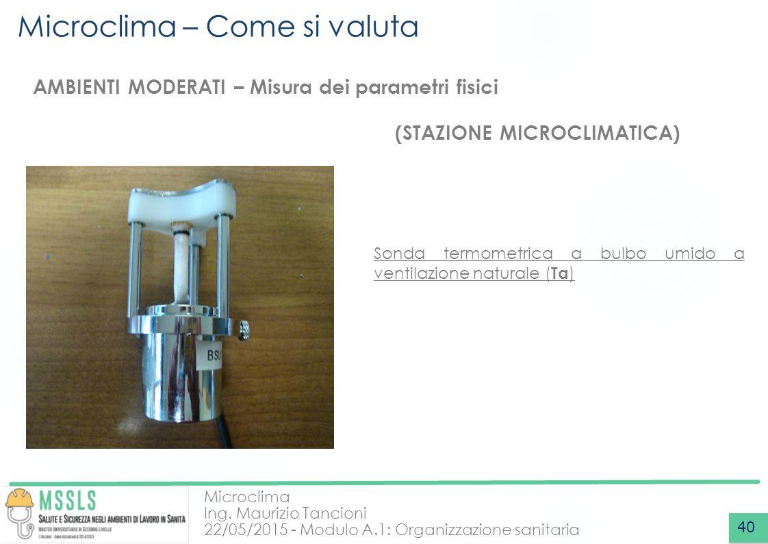Microclima Ing. Maurizio Tancioni 22/05/2015 - Modulo A.1: Organizzazione sanitaria Microclima – Come si valuta 40 AMBIENTI MODERATI – Misura dei para