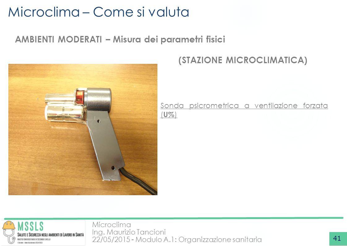 Microclima Ing. Maurizio Tancioni 22/05/2015 - Modulo A.1: Organizzazione sanitaria Microclima – Come si valuta 41 AMBIENTI MODERATI – Misura dei para