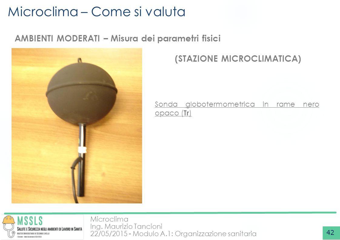 Microclima Ing. Maurizio Tancioni 22/05/2015 - Modulo A.1: Organizzazione sanitaria Microclima – Come si valuta 42 AMBIENTI MODERATI – Misura dei para
