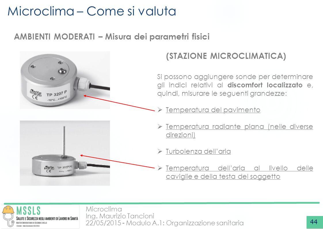 Microclima Ing. Maurizio Tancioni 22/05/2015 - Modulo A.1: Organizzazione sanitaria Microclima – Come si valuta 44 AMBIENTI MODERATI – Misura dei para