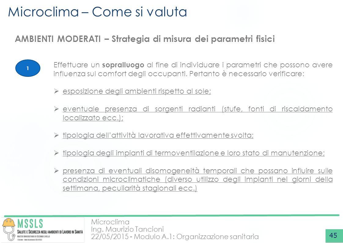 Microclima Ing. Maurizio Tancioni 22/05/2015 - Modulo A.1: Organizzazione sanitaria Microclima – Come si valuta 45 AMBIENTI MODERATI – Strategia di mi