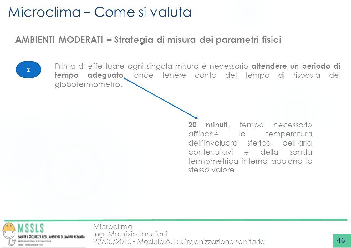 Microclima Ing. Maurizio Tancioni 22/05/2015 - Modulo A.1: Organizzazione sanitaria Microclima – Come si valuta 46 AMBIENTI MODERATI – Strategia di mi