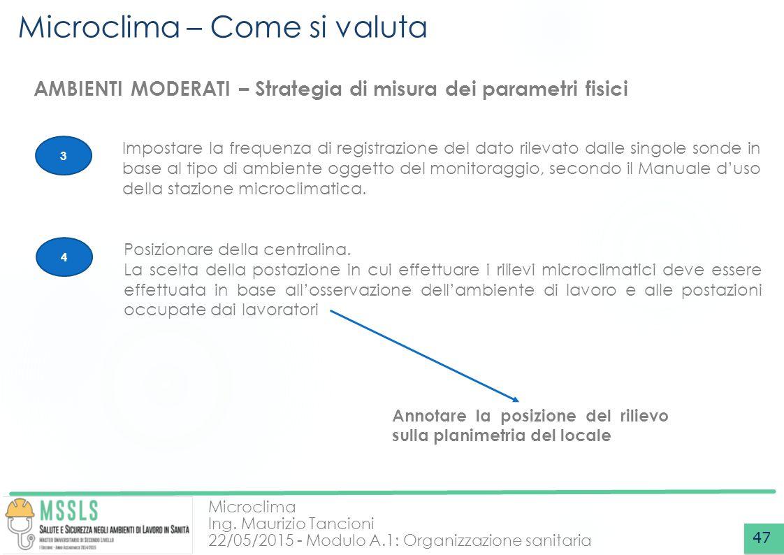 Microclima Ing. Maurizio Tancioni 22/05/2015 - Modulo A.1: Organizzazione sanitaria Microclima – Come si valuta 47 AMBIENTI MODERATI – Strategia di mi