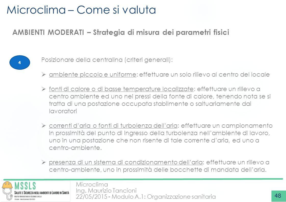 Microclima Ing. Maurizio Tancioni 22/05/2015 - Modulo A.1: Organizzazione sanitaria Microclima – Come si valuta 48 AMBIENTI MODERATI – Strategia di mi