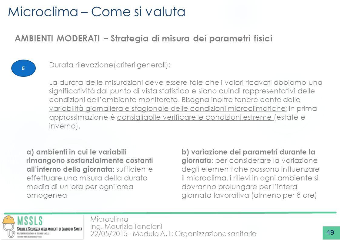 Microclima Ing. Maurizio Tancioni 22/05/2015 - Modulo A.1: Organizzazione sanitaria Microclima – Come si valuta 49 AMBIENTI MODERATI – Strategia di mi