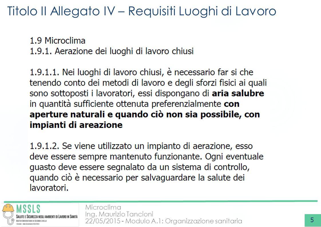 Microclima Ing. Maurizio Tancioni 22/05/2015 - Modulo A.1: Organizzazione sanitaria Titolo II Allegato IV – Requisiti Luoghi di Lavoro 5